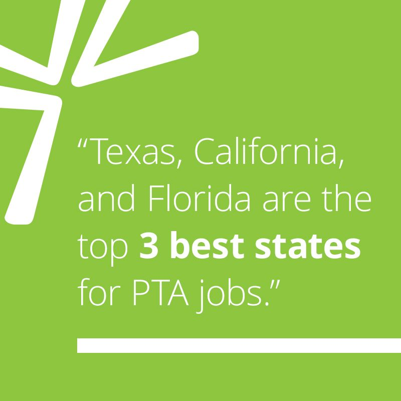 Texas, California, and Florida are the top 3 best states for PTA jobs.