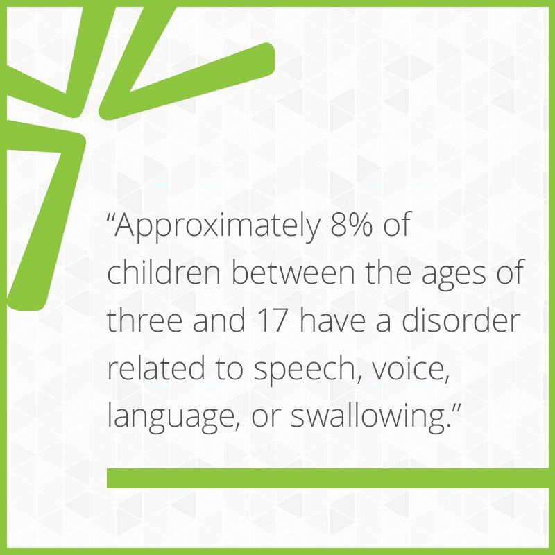 Approximately 8% of children between the ages of three and 17 have a disorder related to speech, voice, language, or swallowing.